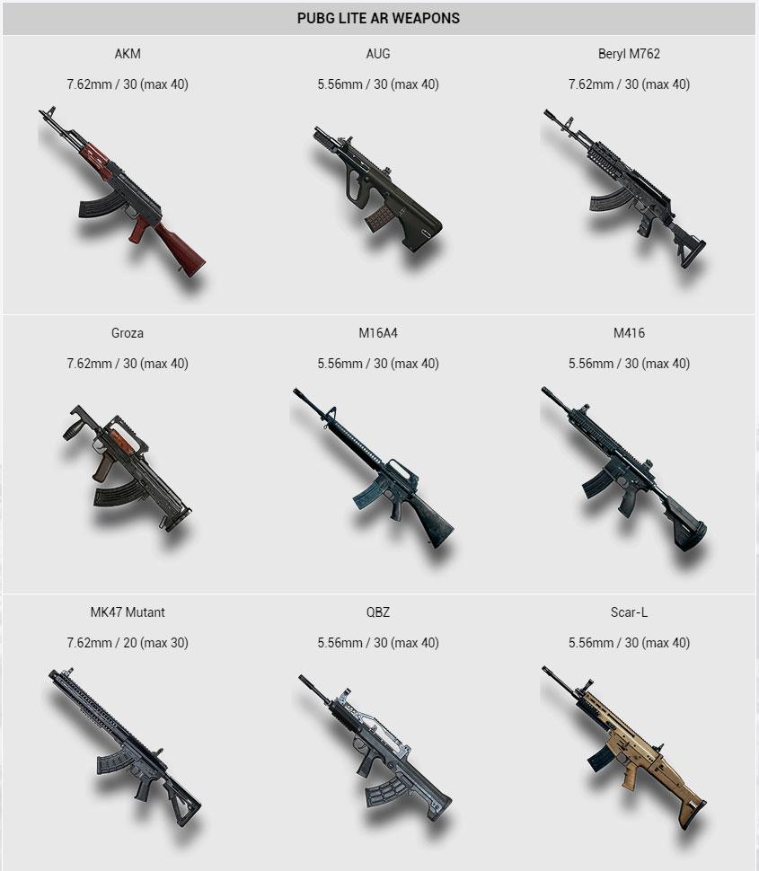 PUBG Lite AR Weapons