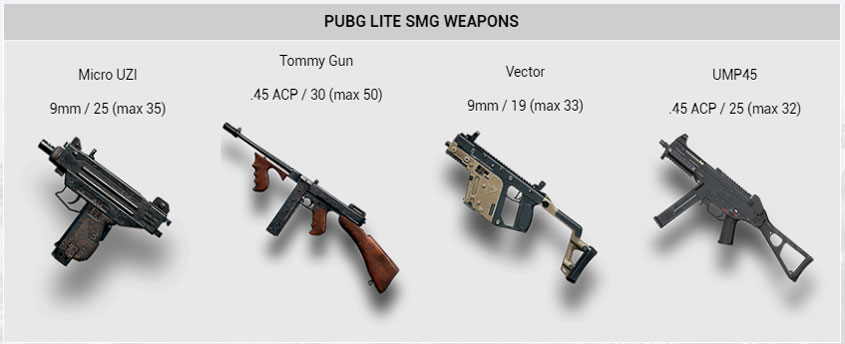 PUBG Lite SMG Weapons